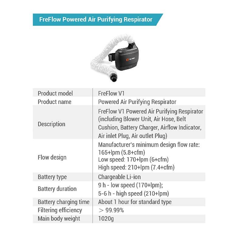 ชุด PAPR TECMEN H2 รุ่น FreFlow1